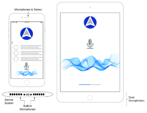 Athreon Mobile Apps and Apple Device Microphone Specs